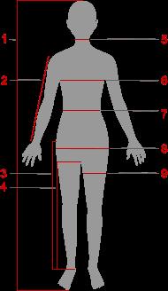 Description: Measure the body